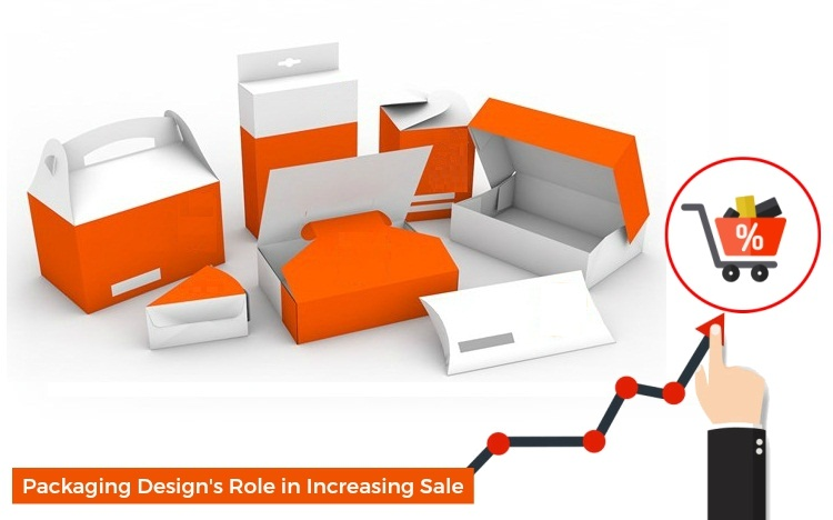Packaging Design's Role in Increasing Sale